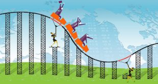 Worried about Risk & Volatility involved your Investment's - Here's the solution