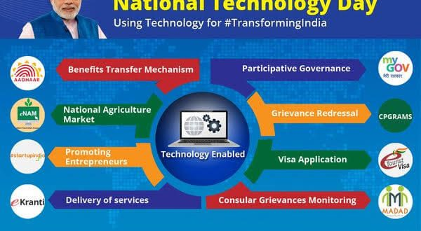 National Technology Day to be celebrated focusing on rebooting the economy through S&T