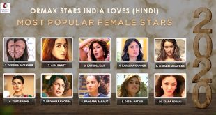 Deepika Padukone tops the list of 'Most Popular Stars India loves'; once again